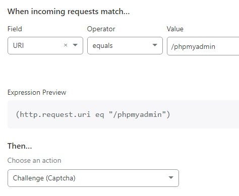Rule to secure phpmyadmin with Cloudflare